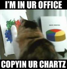 i'm in your office copying your charts